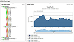 Screenshot of VSAN network monitoring and reporting capabilities.