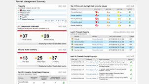 View of customizable firewall management dashboards.
