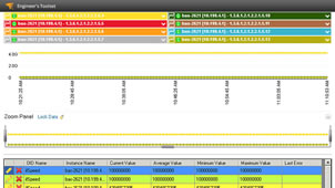 SNMP Device Performance Tool