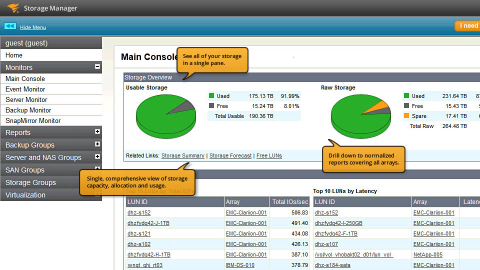 View of storage infrastructure monitoring capabilities, monitor performance of storage systems.