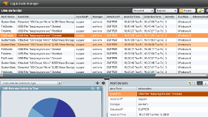 View of SolarWinds' event and log management software's USB defender technology for internal data loss.