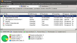 Patch management software with centralized patching of Microsoft servers