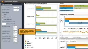 View of vm capacity planning and vm right sizing.