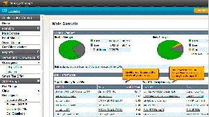 View of NetApp performance monitoring with SolarWinds Storage Resource Monitor.