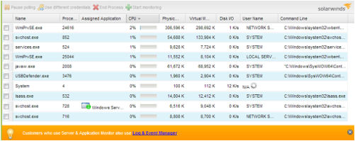 View of Windows server performance monitoring capabilities