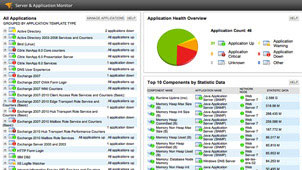 screenshot of server monitoring dashboard