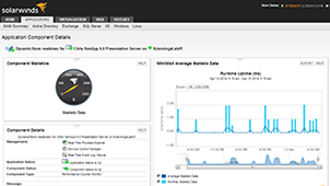 Perform root cause analysis with SolarWinds Citrix XenApp monitoring software.