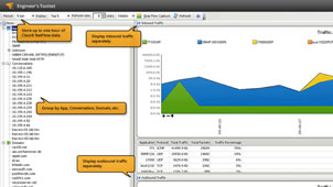 NetFlow Real-Time Tool