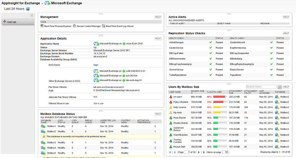 View of Exchange server performance monitoring with SolarWinds SAM
