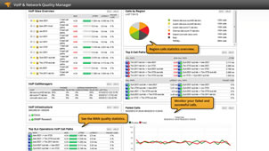 View of SolarWinds' VoIP monitoring dashboard.