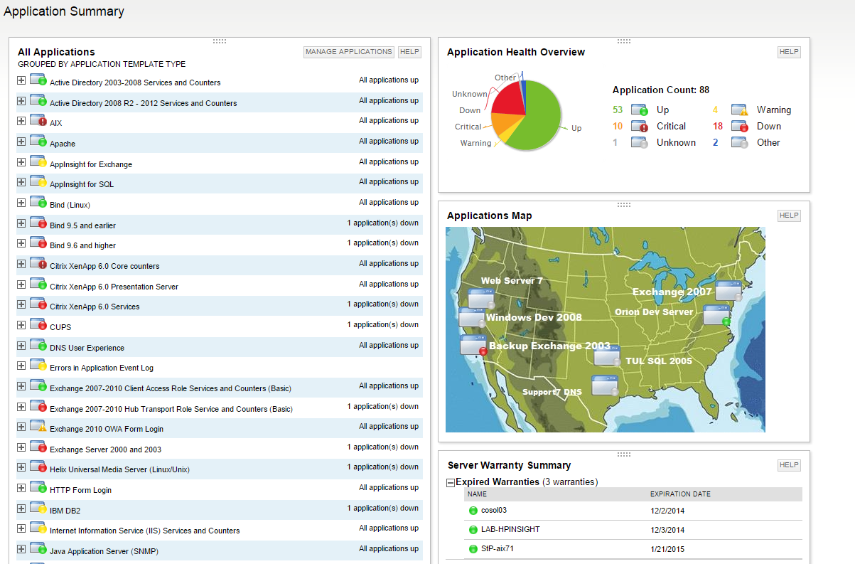 View of SSL Certificate monitoring and management dashboard.