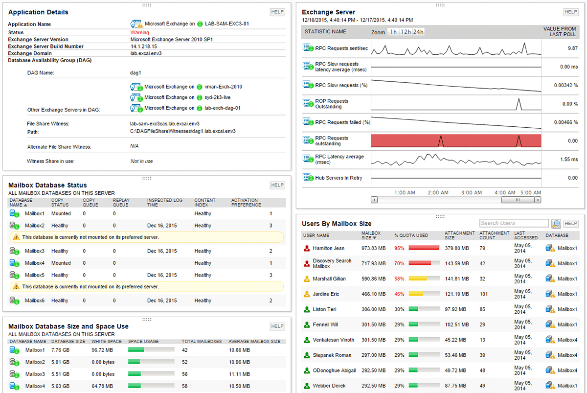 View of AppInsight for Exchange monitoring