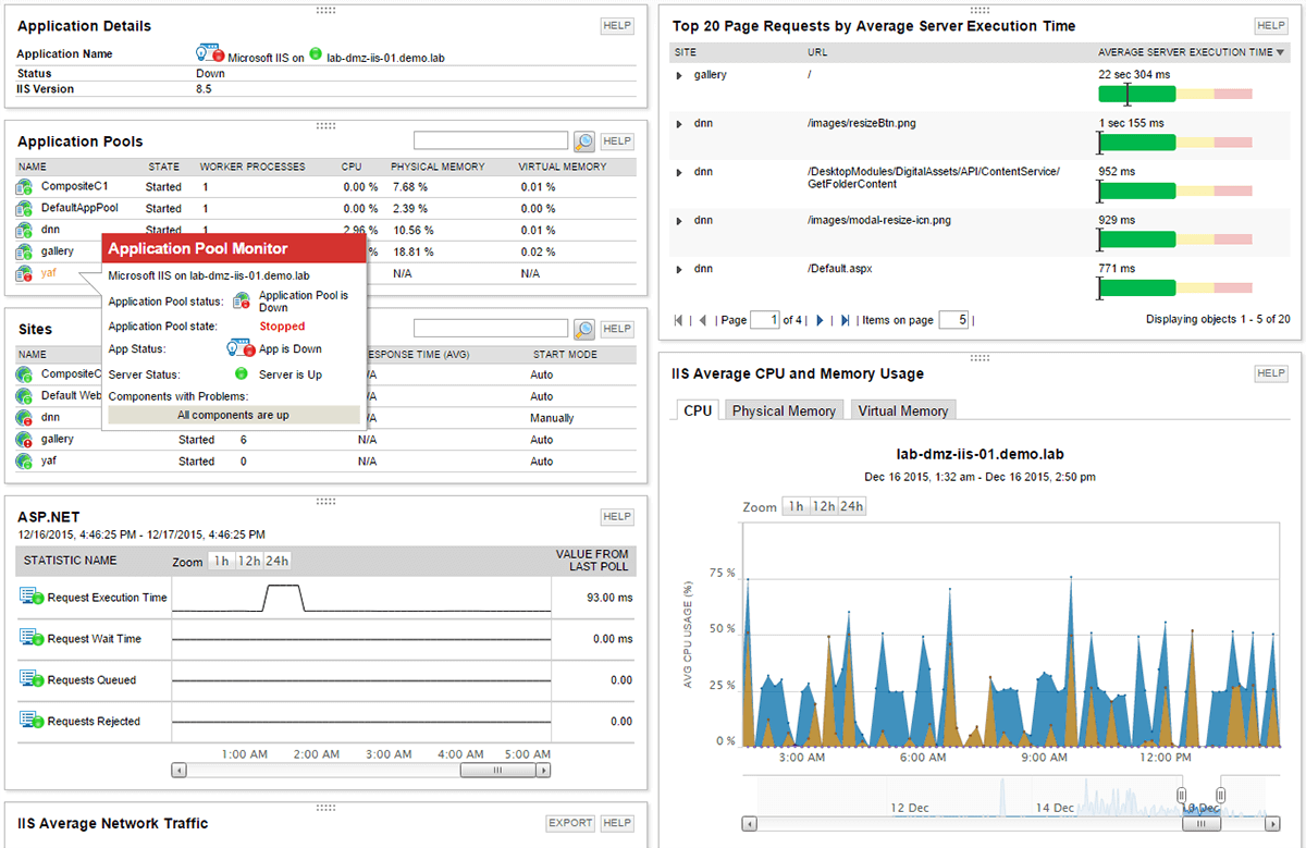 View of AppInsight for IIS monitoring