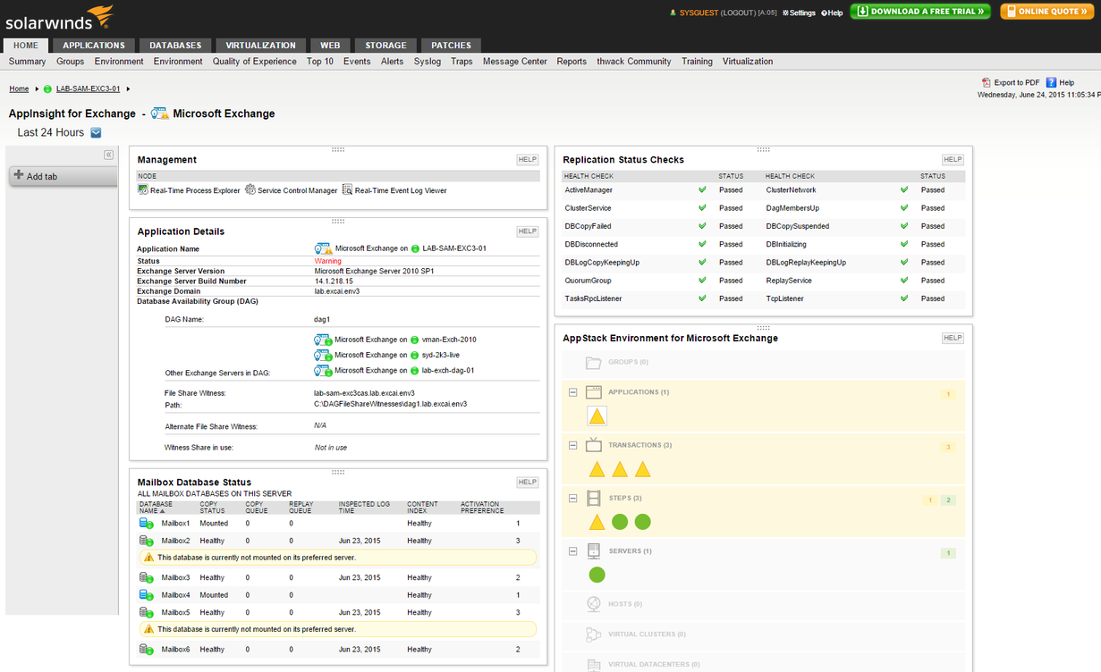 View of Exchange Server monitoring dashboard.