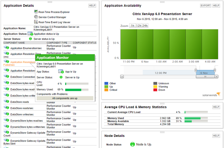 View of Citrix monitoring feature.