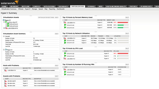 Dashboard view of Hyper-V monitoring