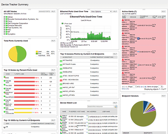 View of user device tracking capabilities.