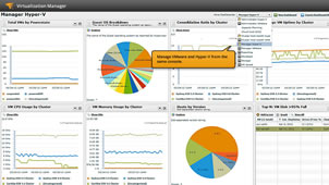 View of heterogeneous virtualization management software.