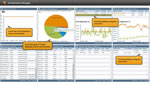 VDI Performance Monitoring & Management Tools