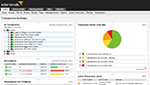 Screenshot of intuitive website performance dashboards.