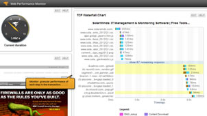 View of individual step monitoring with SolarWinds web monitoring software.