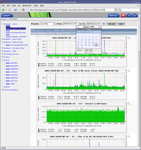 Screenshot of Cacti Open Source Network Monitoring and Graphing Tool