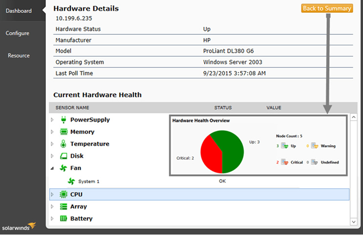 Screenshot of SolarWinds free server monitoring tool